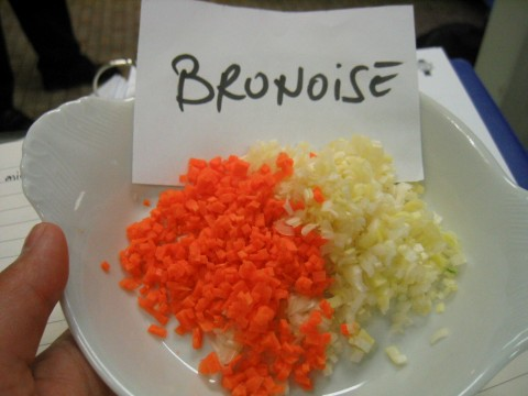 justcooking.in - Food Dictionary - Cooking Terms - Brunoise
